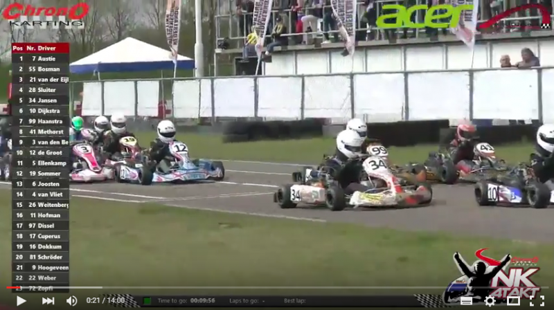 NK 4tk Landsard 17042016 RK 1 race 2 YouTube